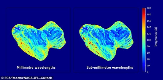 科學家發現彗星暗面表面下有一大塊透明冰