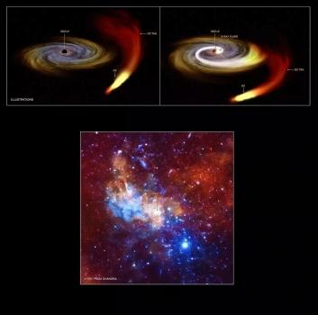 銀河系中心黑洞神受秘天體從黑洞近旁掠過活躍起來