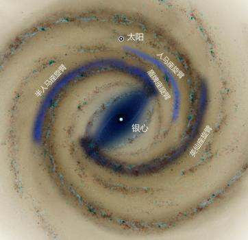 銀河系氣體旋臂(灰色背景)與年老恆星旋臂(藍色)偏移的觀測數據示意圖