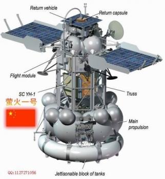 中國火星探測太空船螢火一號