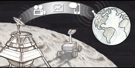 谷歌月球X大獎比賽示意圖