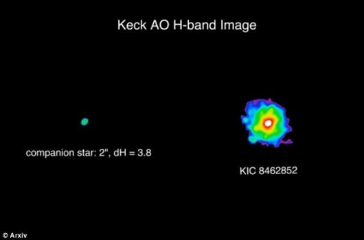 KIC 8462852恆星和它的伴星