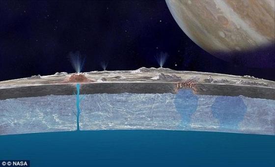 畫家構思的木衛二地下海洋