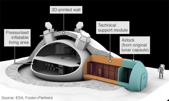 畫家構思的歐洲太空總署月球基地