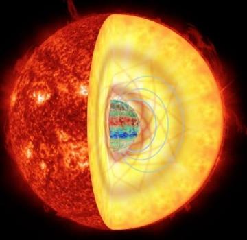 當恆星有個強磁場震波會被困其中形成磁溫室效應
