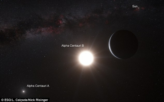 畫家筆下南門二伴星的系外行星
