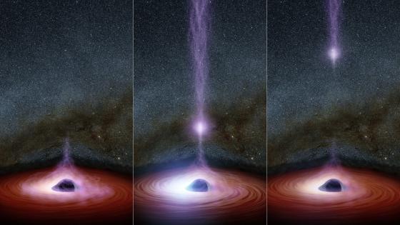 光冕噴射引起超大質量黑洞耀斑的過程