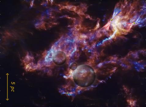 金牛座分子外向流和分子氣泡示意圖