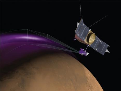 火星大氣與揮發物演化任務衛星探測火星極光