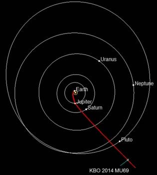 調整後新視野號飛向2014 MU69的軌跡