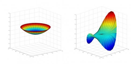 傳統光學鏡片(左)和自由曲面光學鏡片(右)