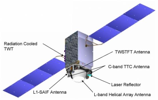 日本準天頂導航衛星