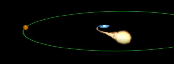 矮新星蛇夫座V2051 及其類木巨行星的示意圖