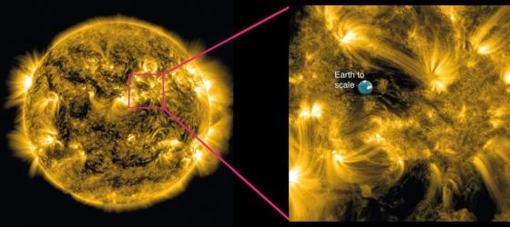 日冕中高磁性區域