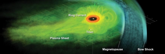 畫家構思的土星磁泡