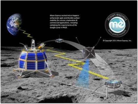 月球快車登月計劃的宣傳海報
