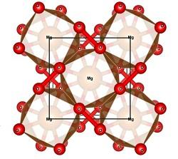 過氧化鎂的晶體結構