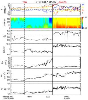 2007年4月8日觀測到的日球層電流片與流界面重合的事例