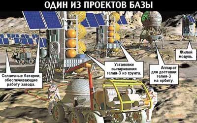 俄羅斯月球基地示意圖
