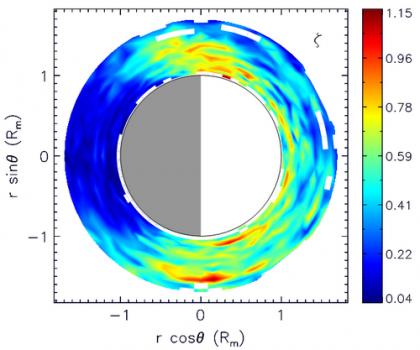 月球鄰近磁場湍流標度指數ξ分佈
