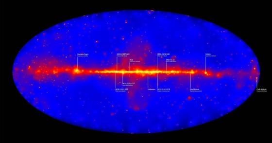全天高能伽馬射線圖