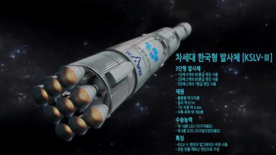 韓國航天運載火箭二型