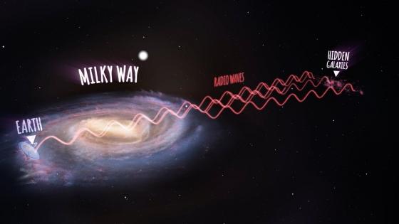 隱藏鄰近星系無線電波穿過銀河系到達地球