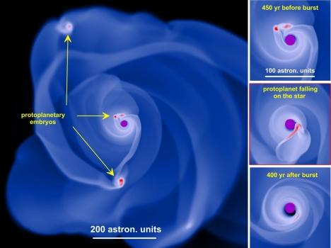 通過流體力學計算模擬引力不穩定拱星盤