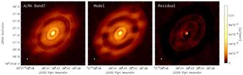 觀測結果(左)對應模型(中)模型與觀測殘差(右)