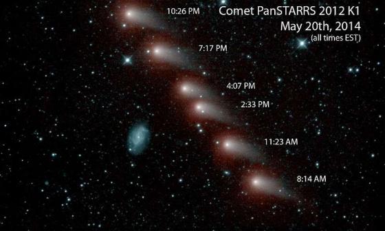 C/2012 K1 泛星彗星路徑