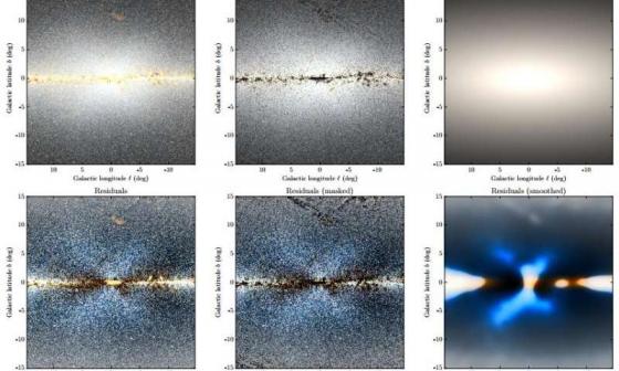 我們銀河系的X形狀隆起結構