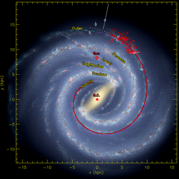 紅色圓圈為位於銀河系外旋臂的分子雲