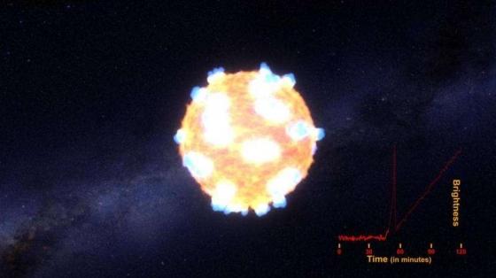 恆星坍縮核心產生的衝擊波