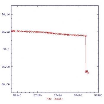 日本X射線天文衛星突然改變軌道週期
