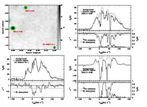 行星狀星雲的圖像及其中性氫吸收光譜