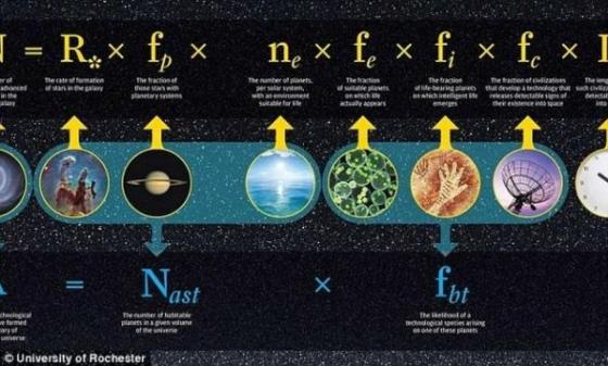德雷克方程計算智慧生命出現的機會