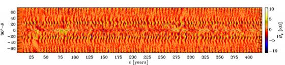 電腦模擬的太陽活動周期
