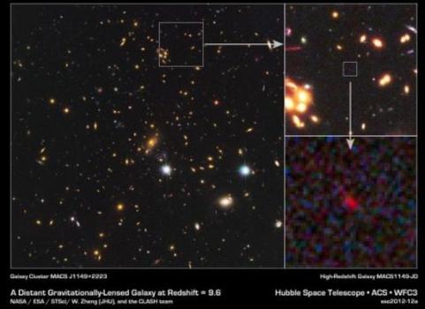 哈勃太空望遠鏡拍攝紅移達到9.6的星系