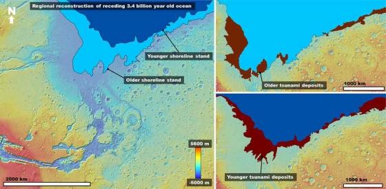 火星曾發生海嘯的證據
