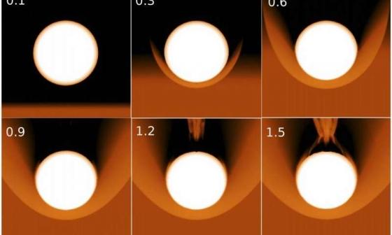 電腦模擬紅巨星進出破碎吸積盤的過程