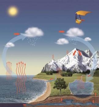 畫家筆下的全球水循環觀測衛星