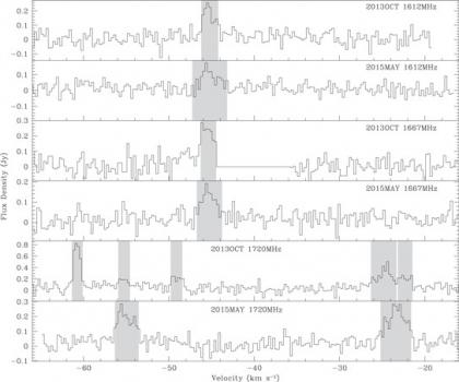 013年和2015年觀測IRAS 16333-4807的OH激微波譜線