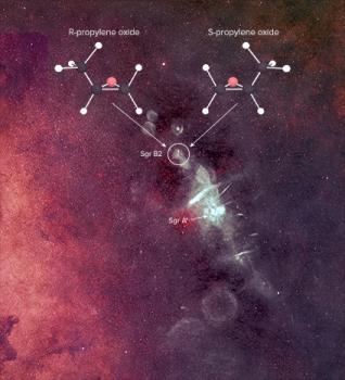 科學家在星際中偵測到氧化丙烯分子