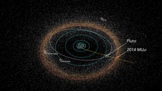 新視野號探測2014 MU69小行星飛行軌道