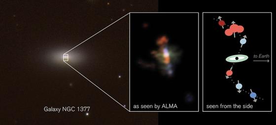NGC1377 星系中心旋轉噴流特寫