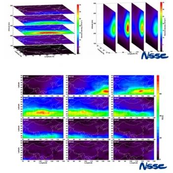 電子密度剖面圖(上)電離層每日變化地圖(下)