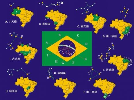 巴西國旗的27顆星分佈在南半球星空的9個星座
