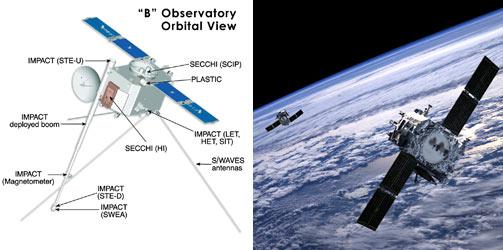 日地關係天文台結構和畫家構想圖