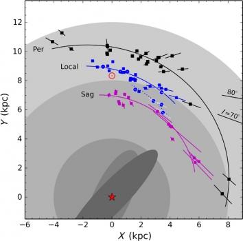 按三角視差法確定大質量恆星形成區域