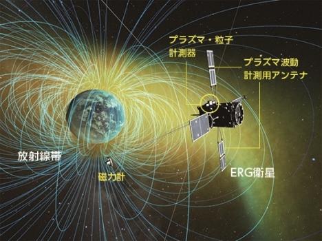 地球強輻射帶探測衛星的設備圖